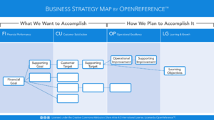 Publish Supply Chain Strategy : OpenReference